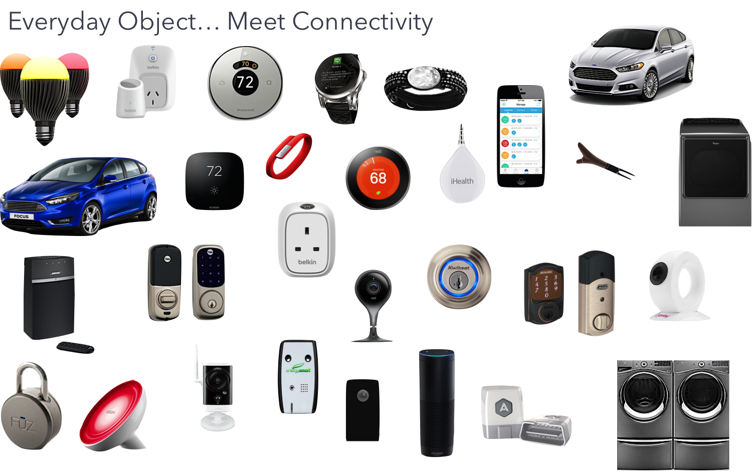 Everyday Object Meet Connectivity 2