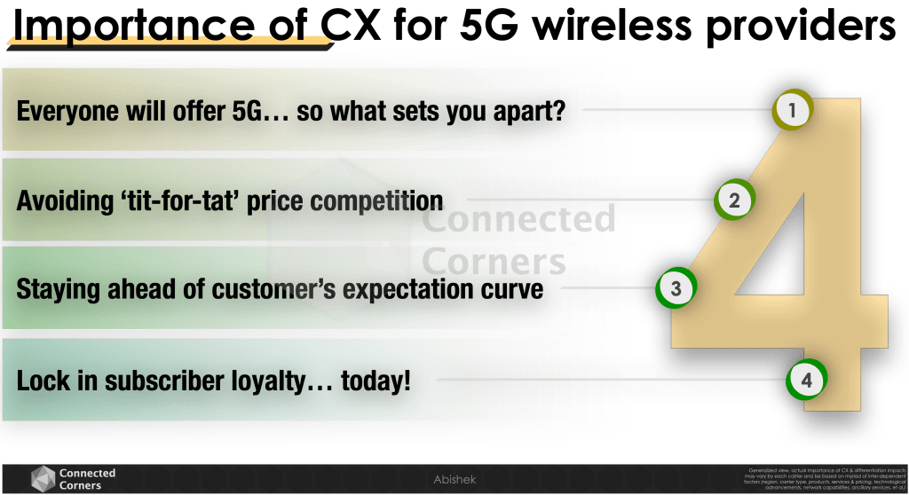 Importance of CX for 5G wireless providers - Connected Corners