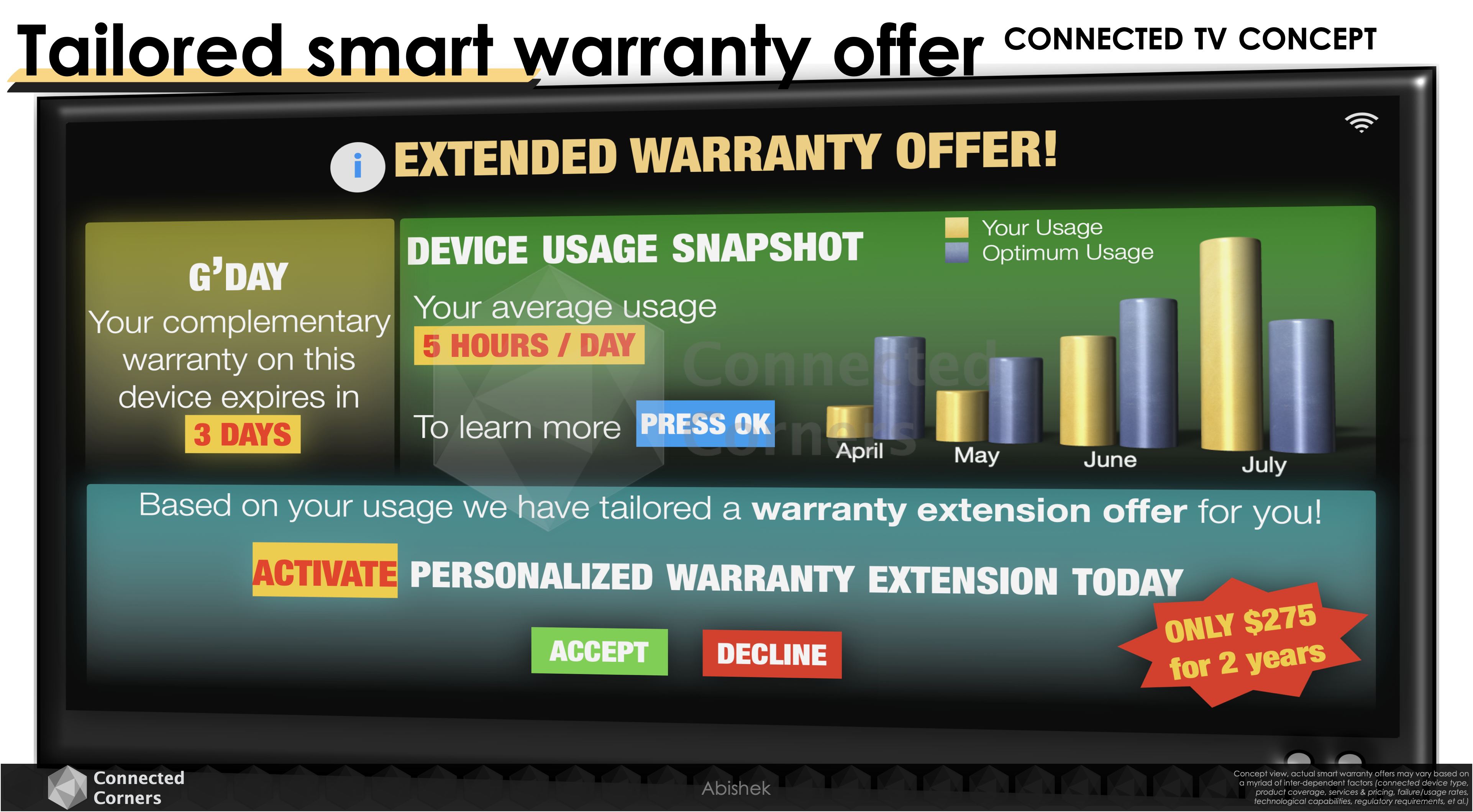 Personalized smart warranty offer tv - Connected Corners