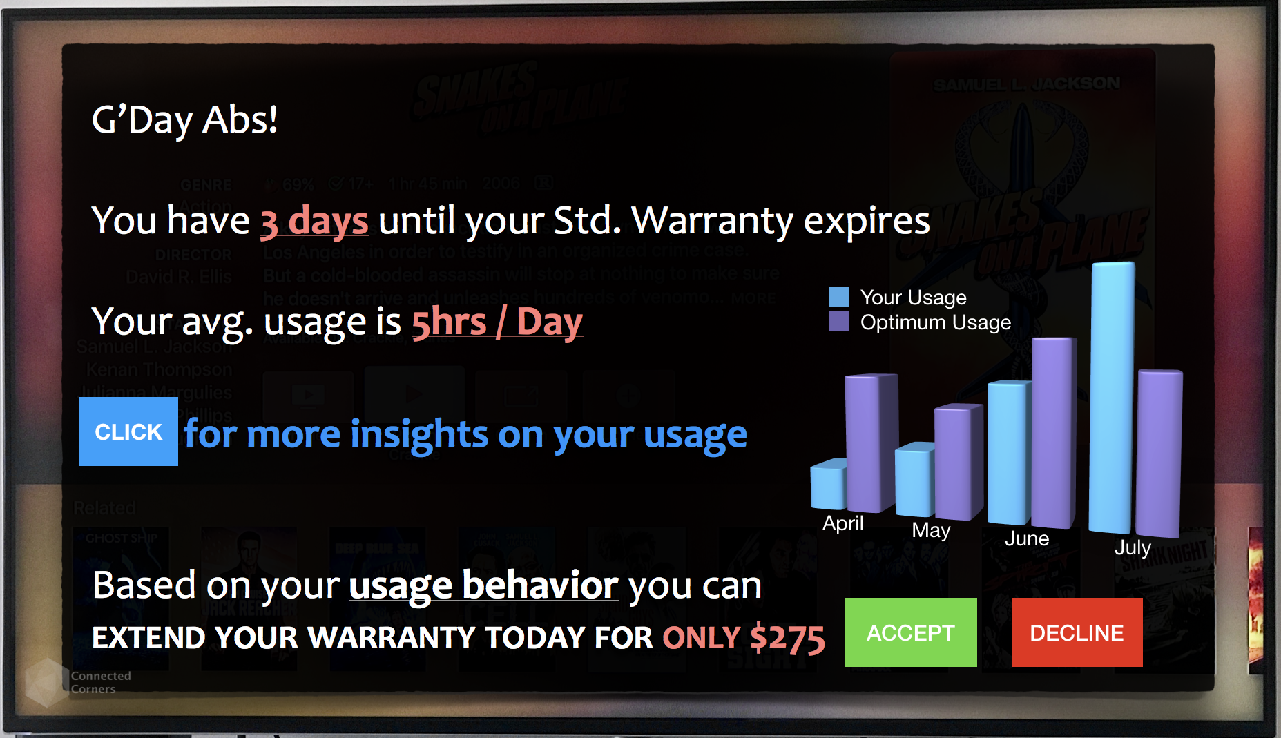 Internet of Warranty: real-time warranty personalization concept - Connected Corners