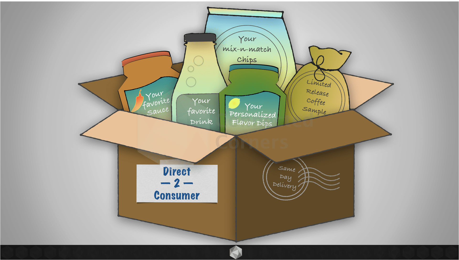 Exploring Direct to Consumer / D2C service model for traditional CPG/FMCG brands (Part 4)