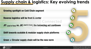 Supply chain & logistics: Key evolving trends - Connected Corners