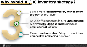 Why hybrid JIT-JIC inventory strategy - Connected Corners